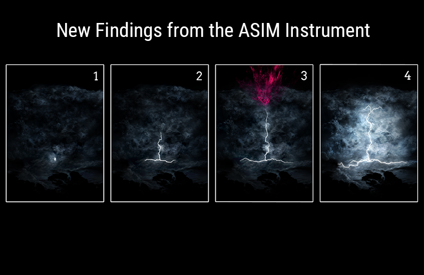 AGU press release highlights new BCSS findings about gamma ray flashes coming from thunderstorms